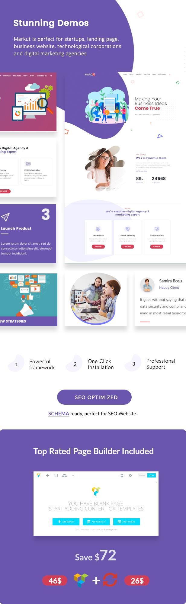 Markut - Digital Marketing & Agency WordPress Theme - 3