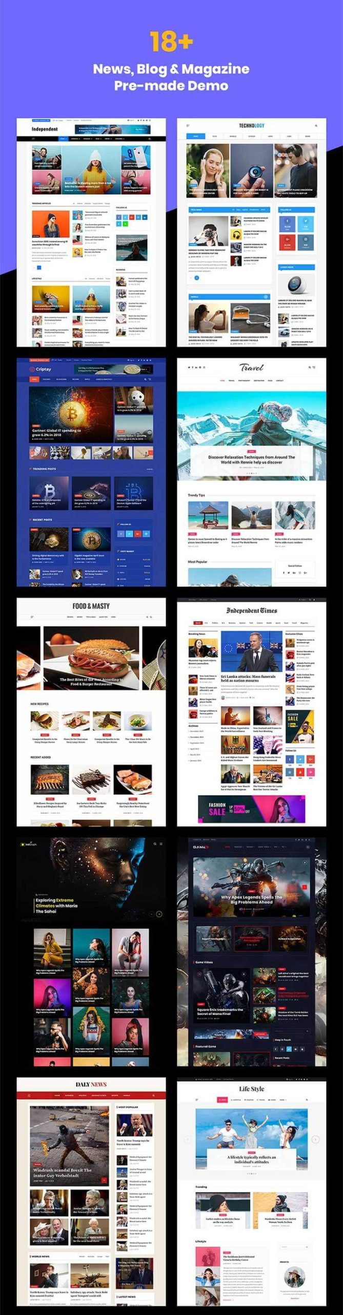 Multiple Pre-build pages for Blog & Magazine WordPress Theme
