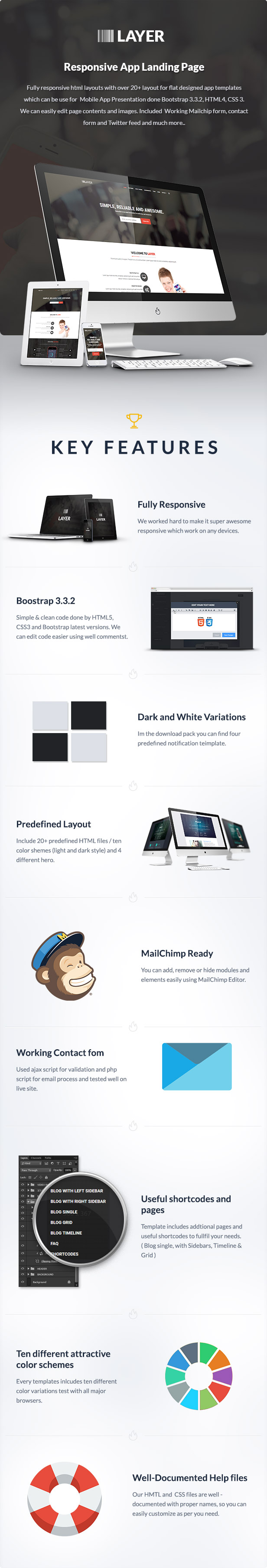 Key feature image for Layer Responsive App Landing Page