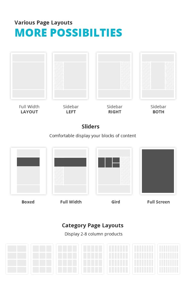 Various page layouts for Magento Theme
